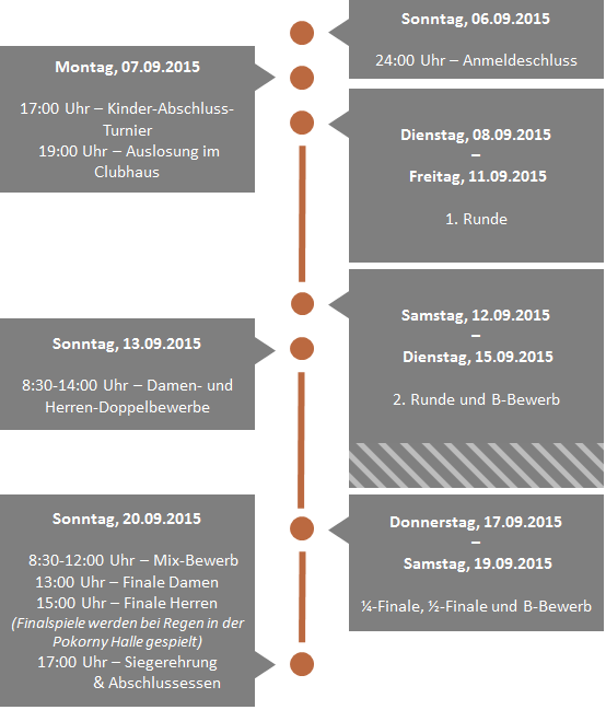 Club_Meisterschaft_Zeitplan_2015