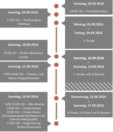 Club_Meisterschaft_Zeitplan_2016