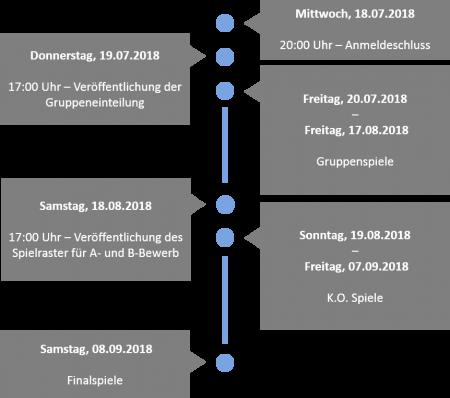 Zeitplan_Sommercup_2018